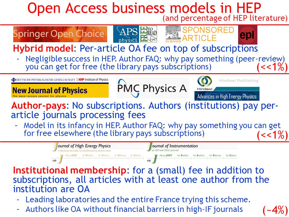 Open Access business models in HEP Hybrid model: Per-article OA fee on top of subscriptions –Negligible success in HEP.