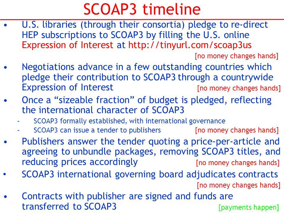 SCOAP3 timeline U.S.