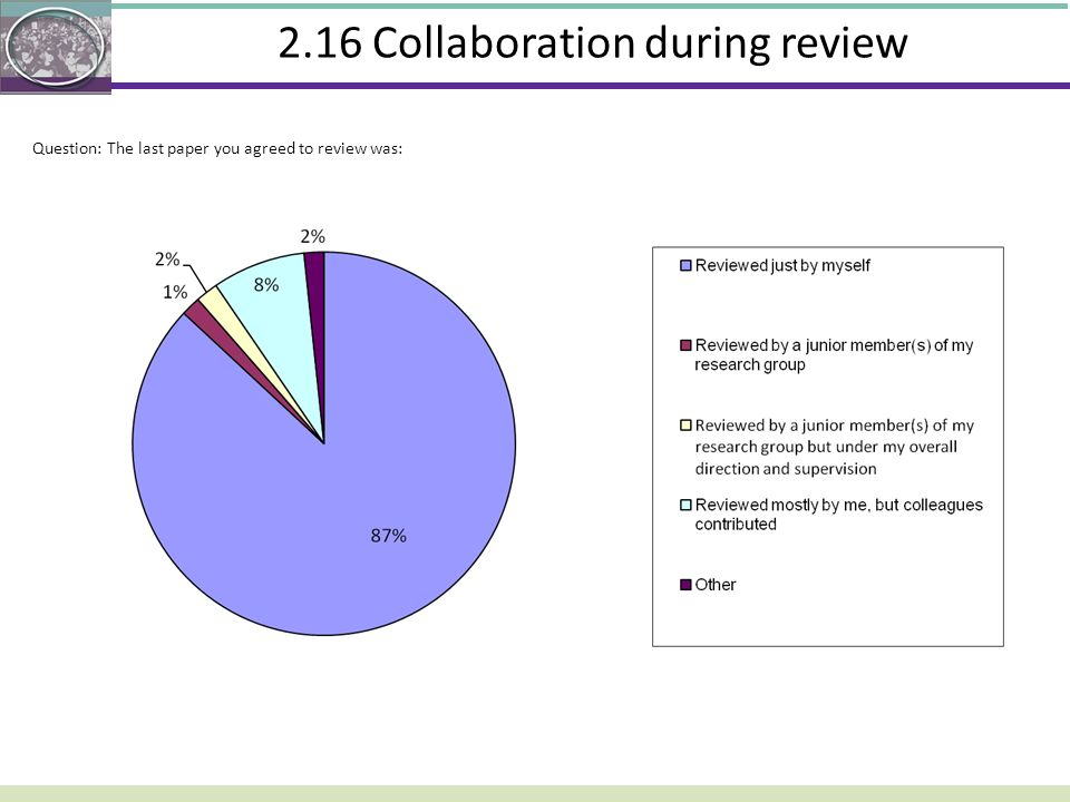 2.16 Collaboration during review Question: The last paper you agreed to review was: