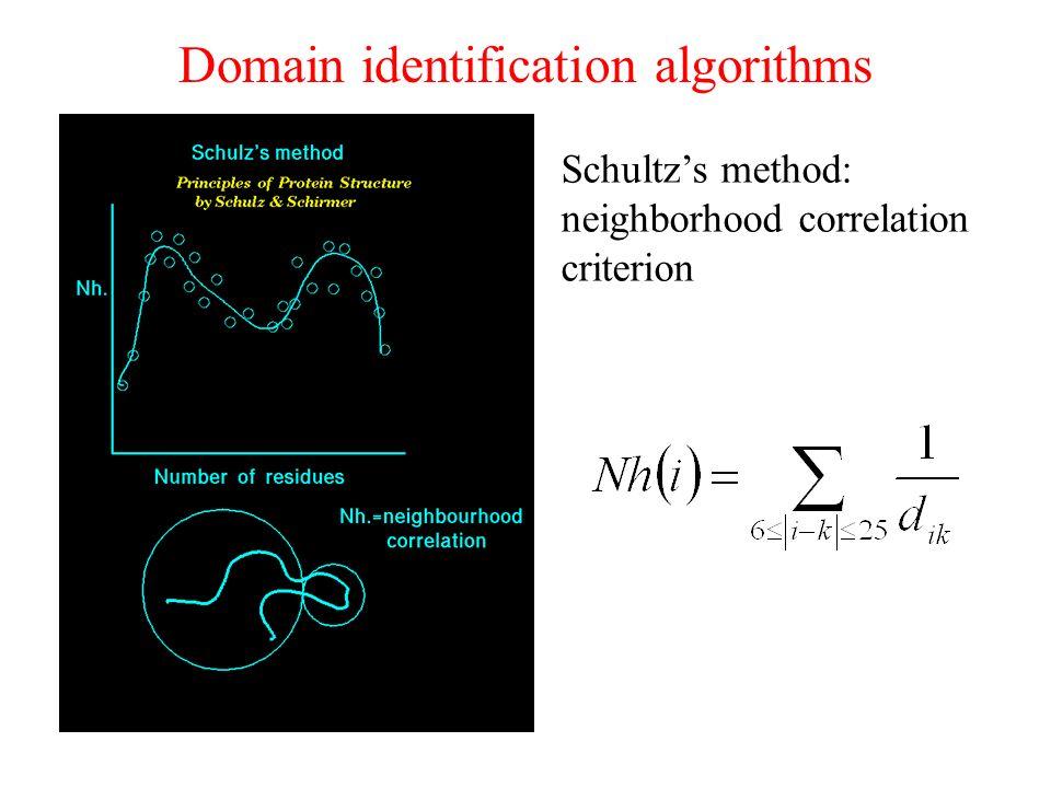 Domain identification algorithms Schultzs method: neighborhood correlation criterion