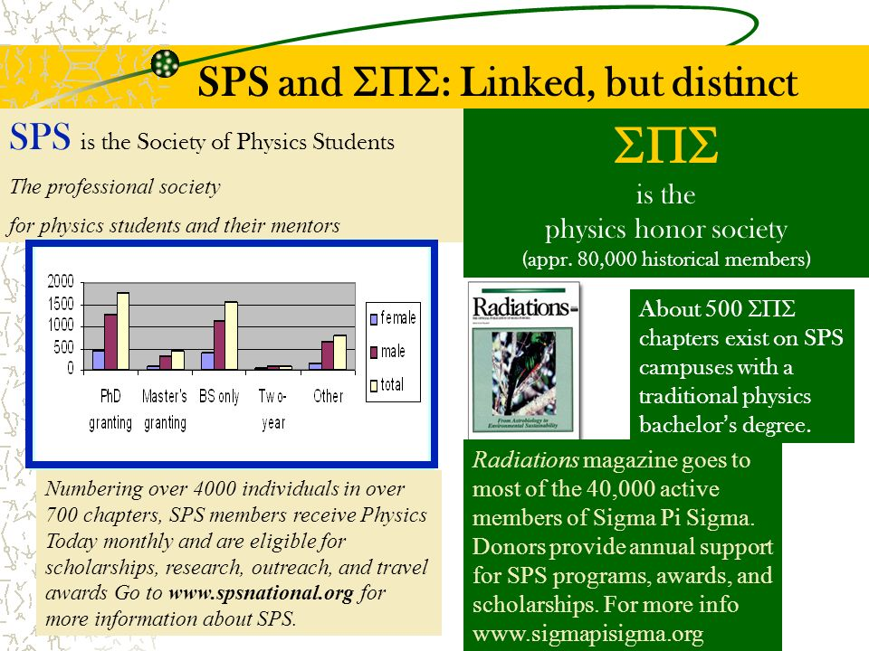 About chapters exist on SPS campuses with a traditional physics bachelors degree.