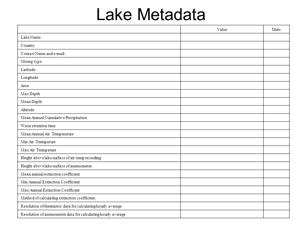 Lake Metadata ValueUnits Lake Name: Country Contact Name and e-mail: Mixing type: Latitude: Longitude: Area Max Depth Mean Depth Altitude Mean Annual Cumulative Precipitation Water retention time Mean Annual Air Temperature Min Air Termpature Max Air Termpature Height above lake surface of air temp recording Height above lake surface of anemometer Mean annual extinction coefficient Min Annual Extinction Coefficient Max Annual Extinction Coefficent Method of calculating extinction coefficient: Resolution of thermistor data for calculating hourly average Resolution of anemometer data for calculating hourly average