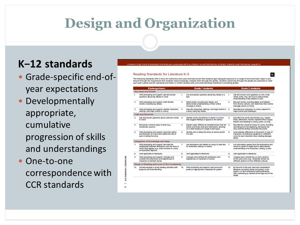 Design and Organization K12 standards Grade-specific end-of- year expectations Developmentally appropriate, cumulative progression of skills and under