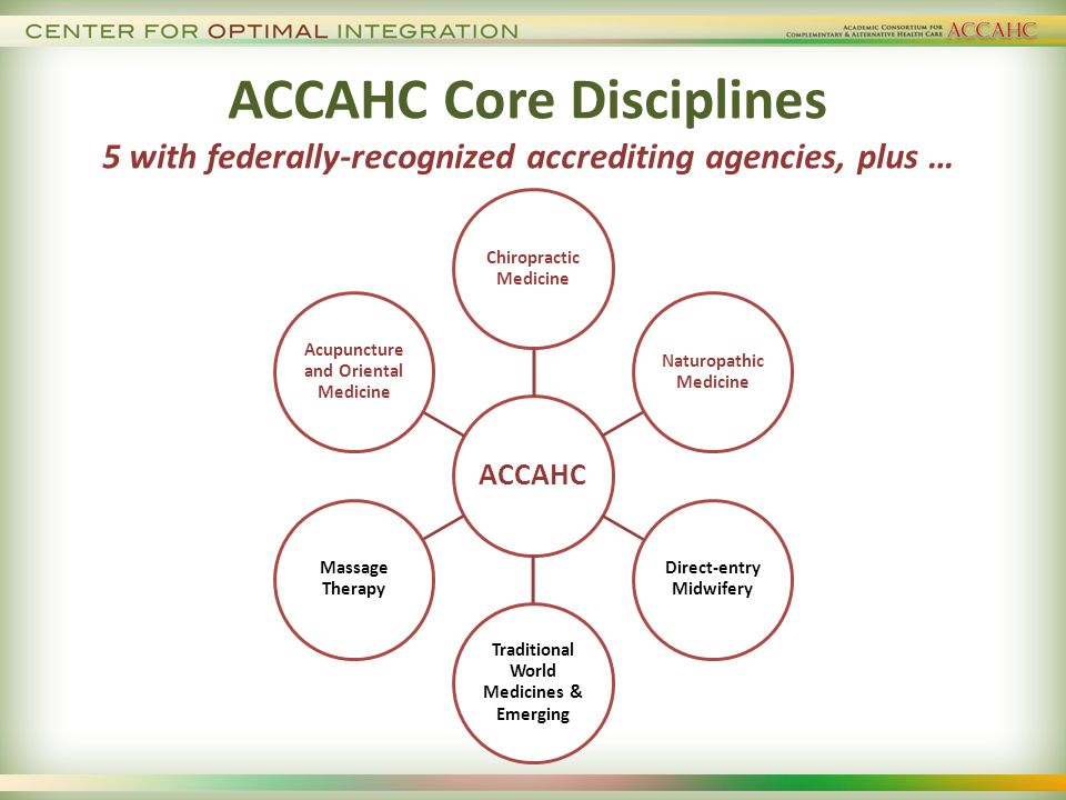ACCAHC Core Disciplines 5 with federally-recognized accrediting agencies, plus … ACCAHC Chiropractic Medicine Naturopathic Medicine Direct-entry Midwifery Traditional World Medicines & Emerging Massage Therapy Acupuncture and Oriental Medicine