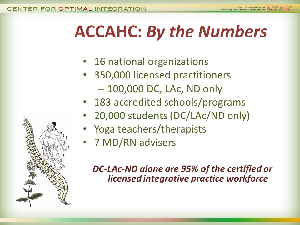 ACCAHC: By the Numbers 16 national organizations 350,000 licensed practitioners – 100,000 DC, LAc, ND only 183 accredited schools/programs 20,000 students (DC/LAc/ND only) Yoga teachers/therapists 7 MD/RN advisers DC-LAc-ND alone are 95% of the certified or licensed integrative practice workforce