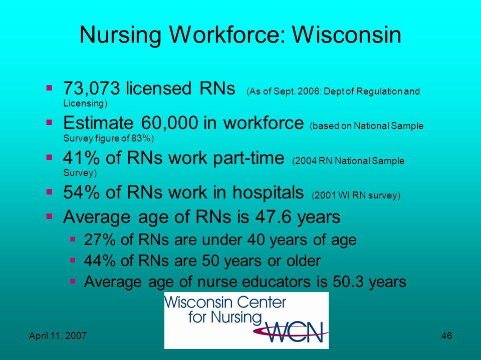 Source: National Sample Survey of Registered Nurses: 2004 Age Distribution of RNs in U.S.