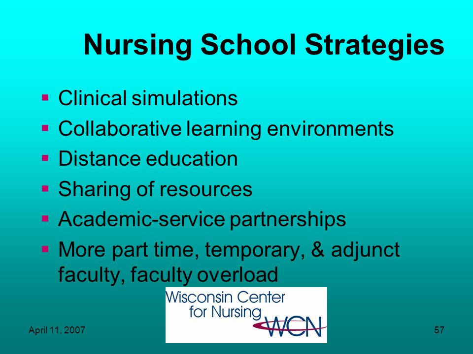 April 11, 200756 Nursing Schools Have Responded 2001-2005 – National (AACN, 2006) –Enrollment increased by 57% in generic entry level BSN programs –Gr
