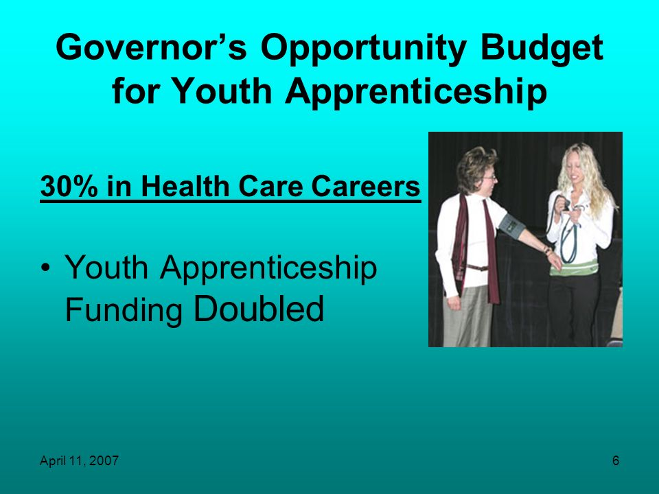 April 11, 20075 Governors Opportunity Budget for Working Families Education Tripling School Breakfast Quality Child Care Funding 2/3 of K-12 Special E