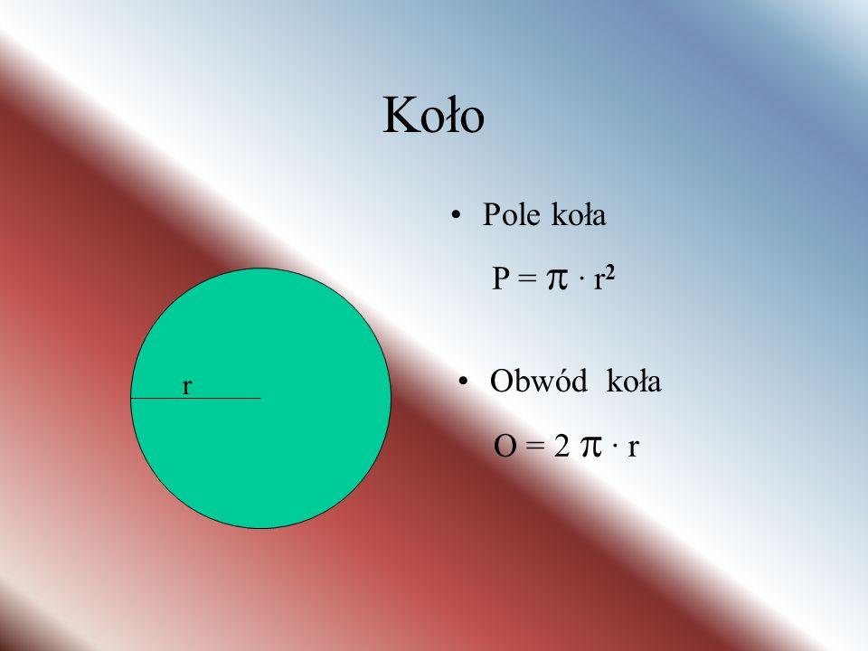 Koło Pole koła r Obwód koła P = · r 2 O = 2 · r