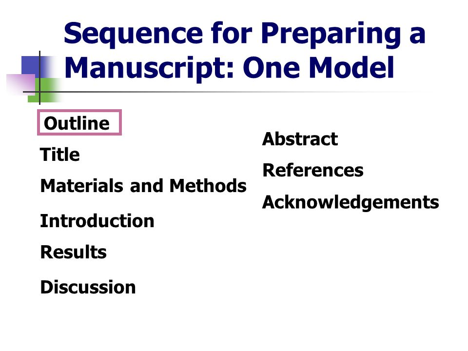 Sequence for Preparing a Manuscript: One Model Title Abstract Materials and Methods Results Introduction Discussion References Acknowledgements Outlin