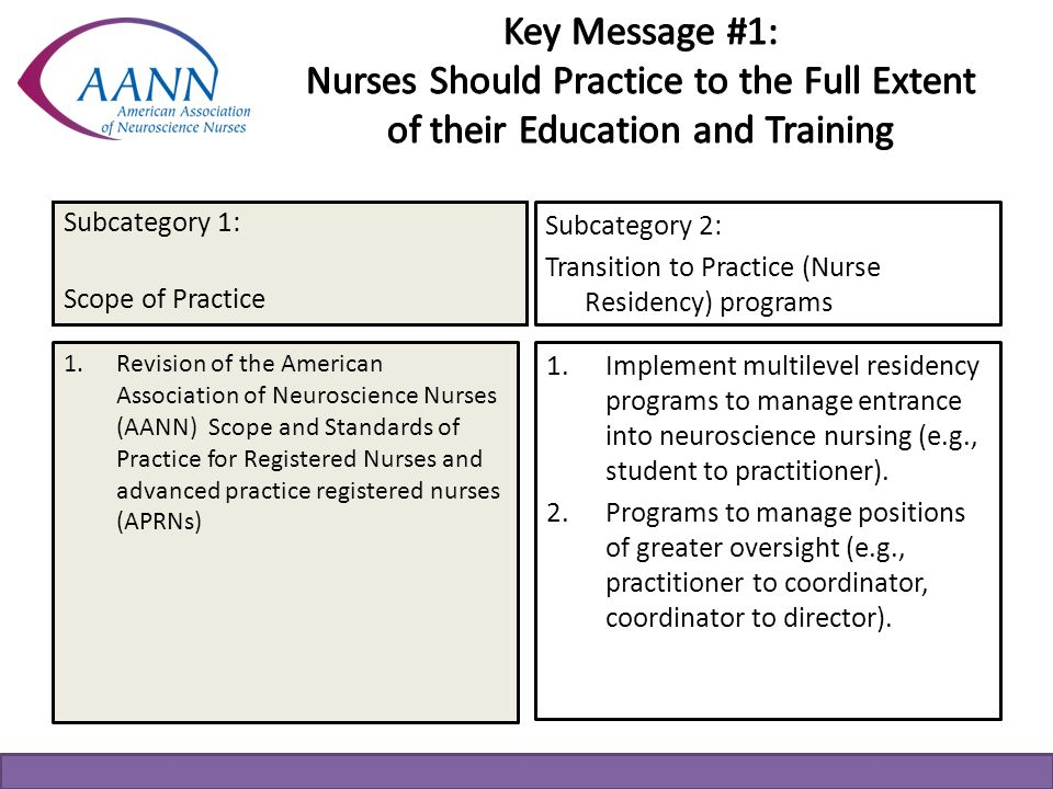Key Message #3 What does this mean for AANN members.