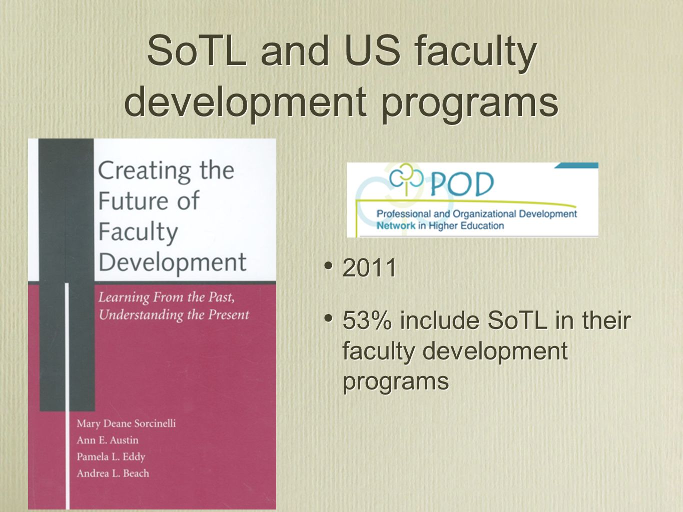 SoTL and US faculty development programs 2011 53% include SoTL in their faculty development programs 2011 53% include SoTL in their faculty developmen