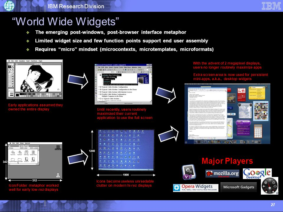 IBM Research Division 27 World Wide Widgets The emerging post-windows, post-browser interface metaphor Limited widget size and few function points sup