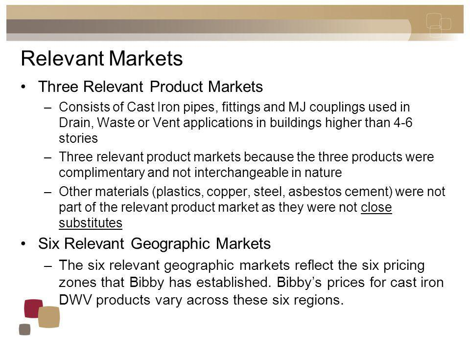 Relevant Markets Three Relevant Product Markets –Consists of Cast Iron pipes, fittings and MJ couplings used in Drain, Waste or Vent applications in buildings higher than 4-6 stories –Three relevant product markets because the three products were complimentary and not interchangeable in nature –Other materials (plastics, copper, steel, asbestos cement) were not part of the relevant product market as they were not close substitutes Six Relevant Geographic Markets –The six relevant geographic markets reflect the six pricing zones that Bibby has established.