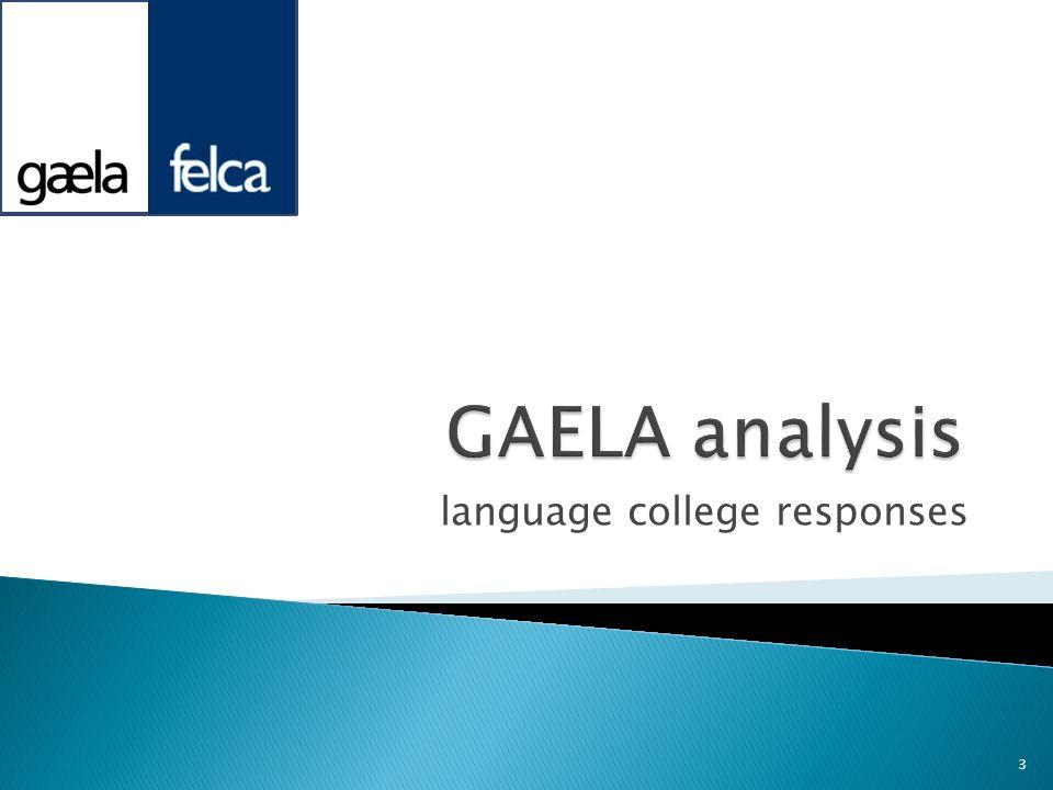 language college responses 3