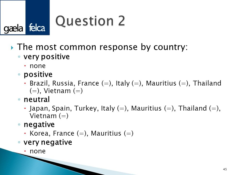 The most common response by country: very positive none positive Brazil, Russia, France (=), Italy (=), Mauritius (=), Thailand (=), Vietnam (=) neutr