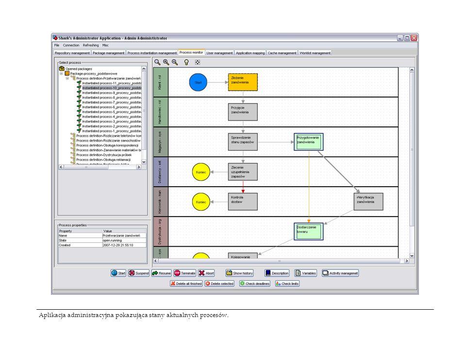 Aplikacja administracyjna pokazująca stany aktualnych procesów.