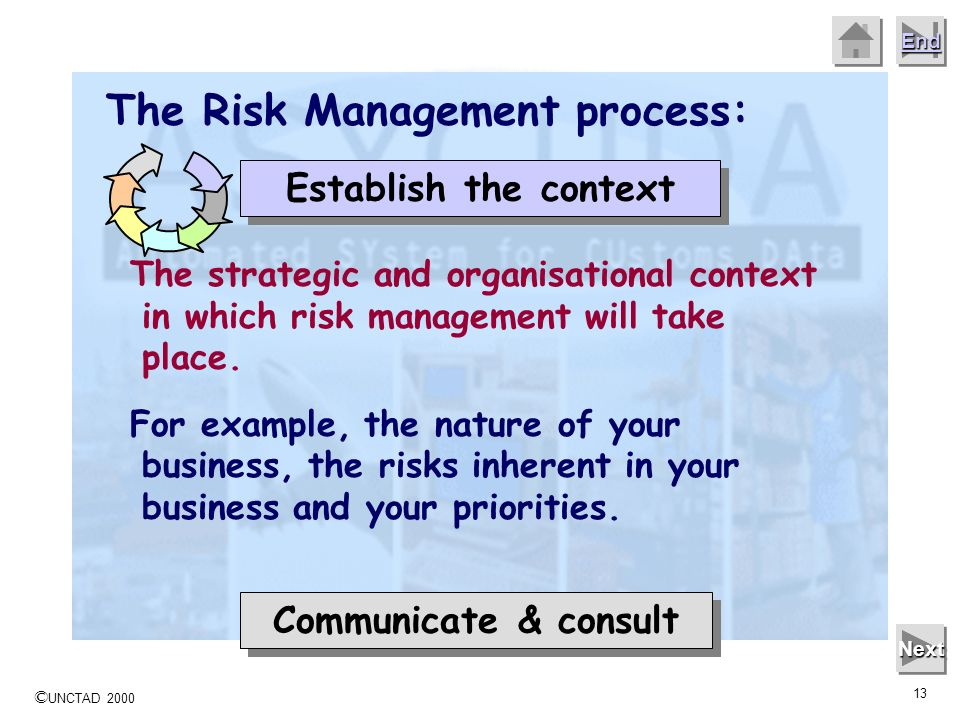 © UNCTAD 2000 12 End Next Risk is dynamic and subject to constant change, so the process includes continuing: Communication & consultation Monitoring