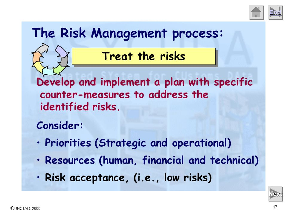 © UNCTAD 2000 16 End Next The Risk Management process: Communicate & consult Monitor and review Evaluate the risks Rank the risks according to managem