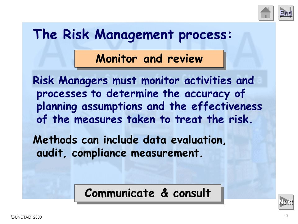 © UNCTAD 2000 19 End Next The Risk Management process: Communicate & consult Risk Management policies and decisions must be regularly reviewed. Risk M