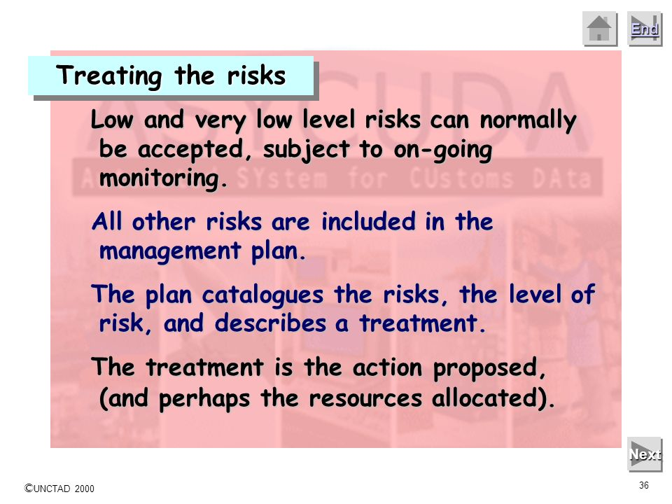 © UNCTAD 2000 35 End Next After establishing Likelihood andConsequence you can use a table like this to set a level of risk. Evaluate the risks Extrem