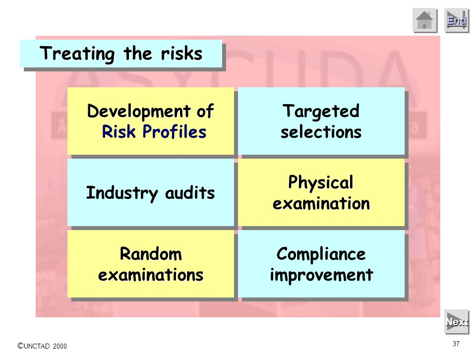 © UNCTAD 2000 36 End Next Low and very low level risks can normally be accepted, subject to on-going monitoring. All other risks are included in the m