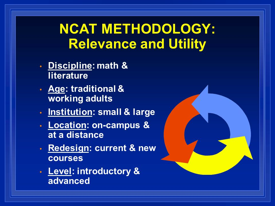 NCAT METHODOLOGY: Relevance and Utility Discipline: math & literature Age: traditional & working adults Institution: small & large Location: on-campus