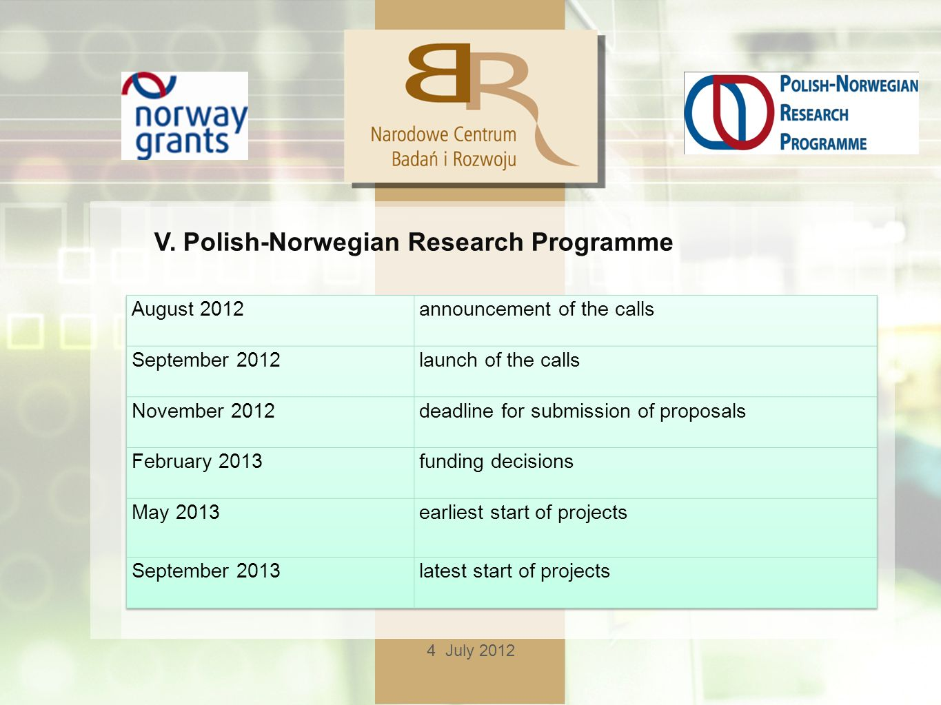 4 July 2012 V. Polish-Norwegian Research Programme