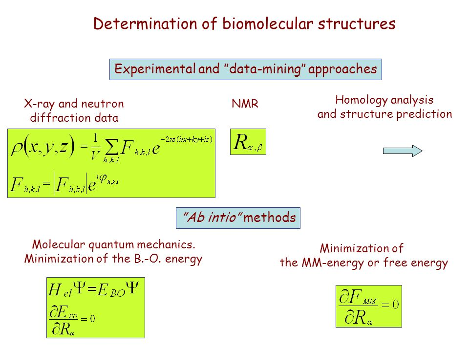 Determination of biomolecular structures X-ray and neutron diffraction data NMR Molecular quantum mechanics.