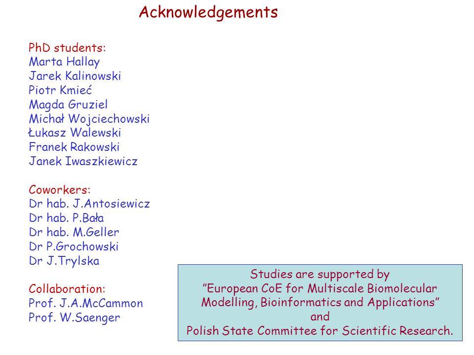 Acknowledgements PhD students: Marta Hallay Jarek Kalinowski Piotr Kmieć Magda Gruziel Michał Wojciechowski Łukasz Walewski Franek Rakowski Janek Iwaszkiewicz Coworkers: Dr hab.
