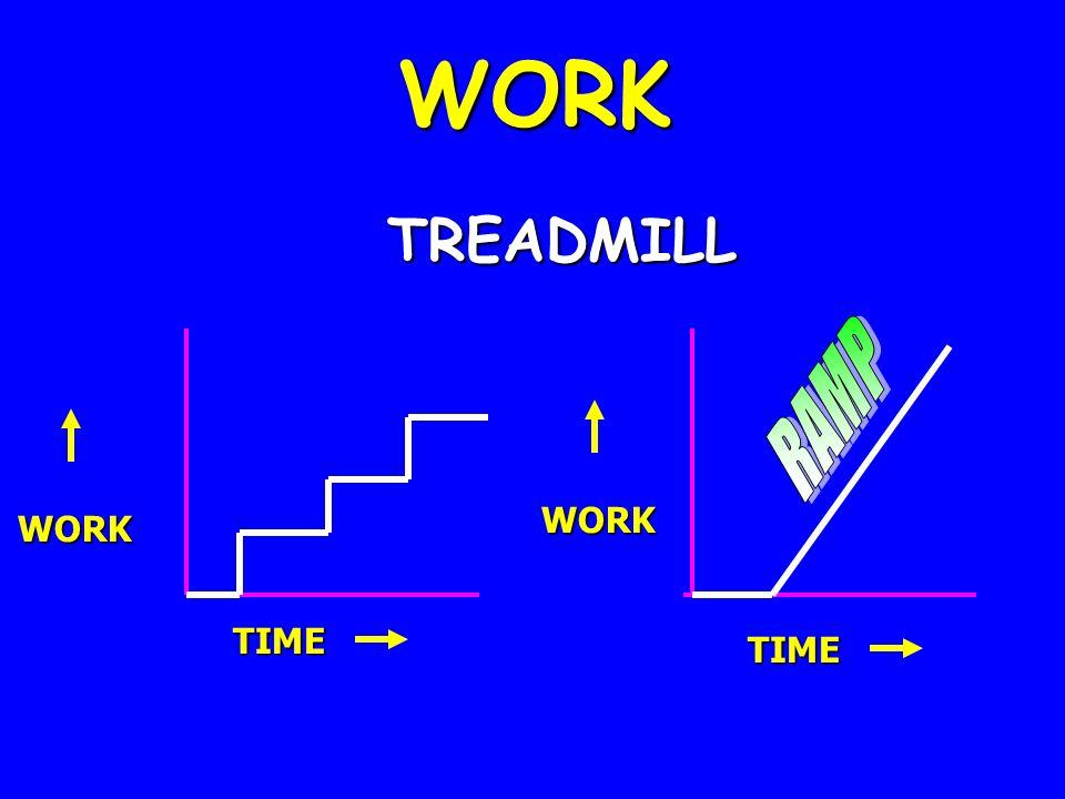 WORK WORK TREADMILL TREADMILL WORK TIME TIME WORK