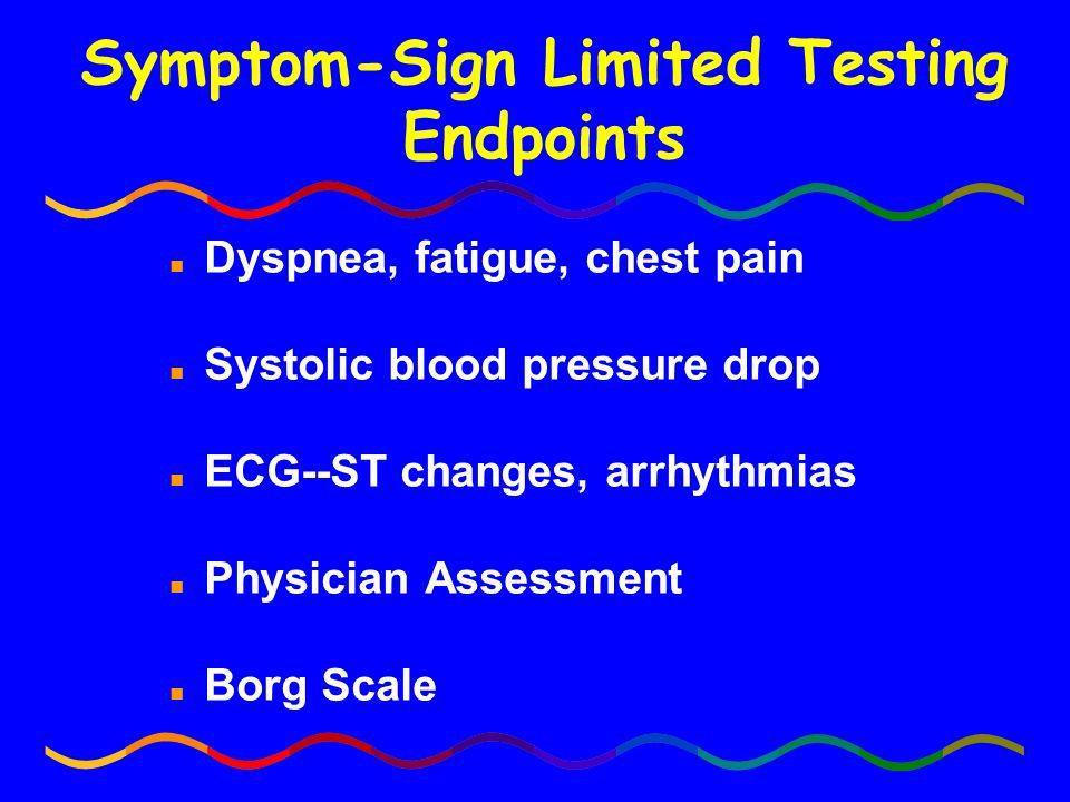 Myocardial (MO 2 ) n Systolic Blood Pressure x HR n SBP should rise > 40 mmHg n Drops are ominous (Exertional Hypotension) n Diastolic BP should decline