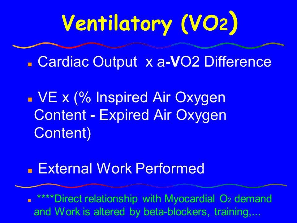 Prescription for CV Training Mode: Dynamic Duration: 30 mins Intensity: HR, AT, BORG Frequency: 3/week