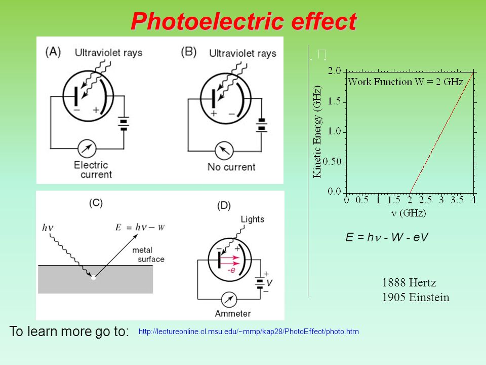 Photoelectric effect E = h - W - eV http://lectureonline.cl.msu.edu/~mmp/kap28/PhotoEffect/photo.htm To learn more go to: 1888 Hertz 1905 Einstein