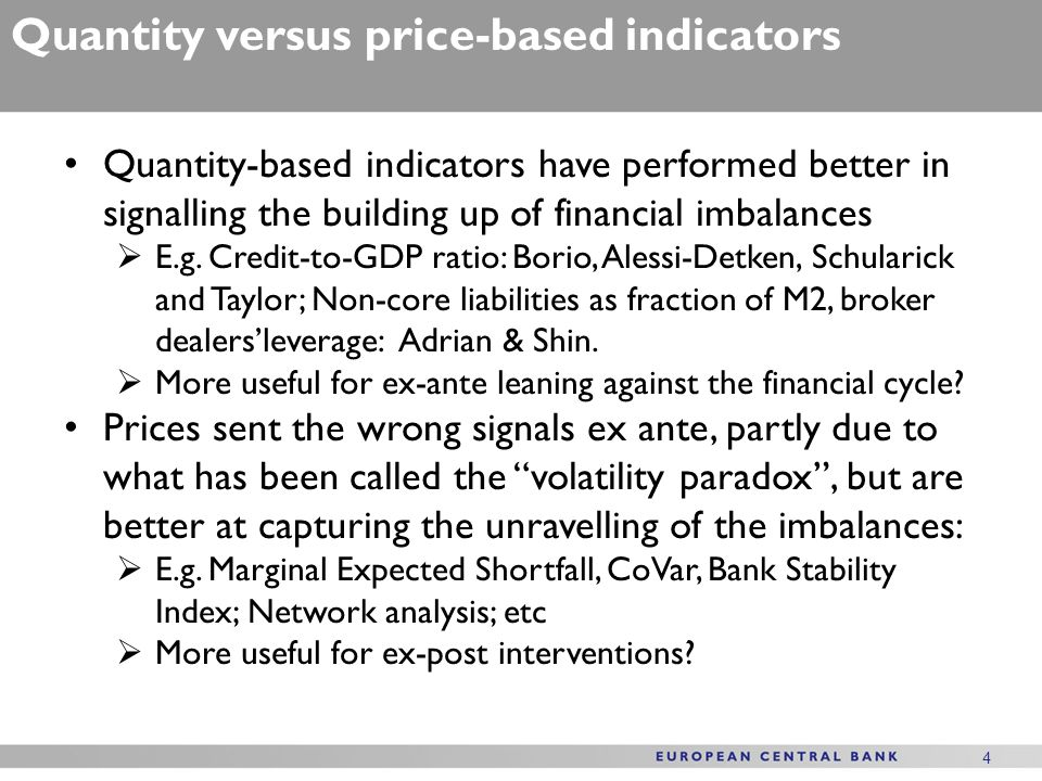 4 4 Quantity versus price-based indicators Quantity-based indicators have performed better in signalling the building up of financial imbalances E.g.
