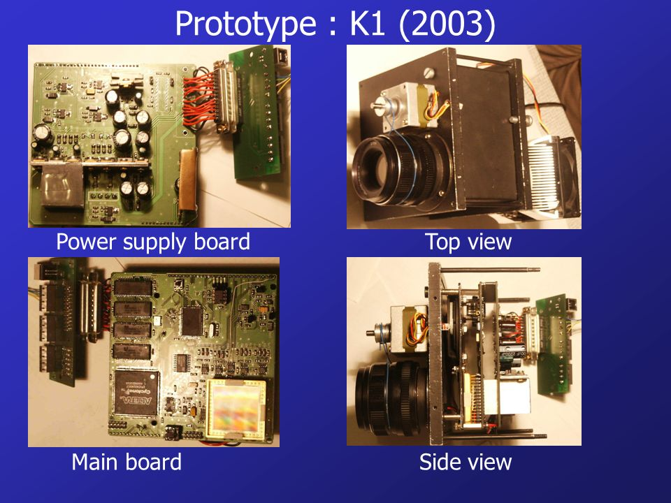 Prototype : K1 (2003) Power supply board Top view Main board Side view
