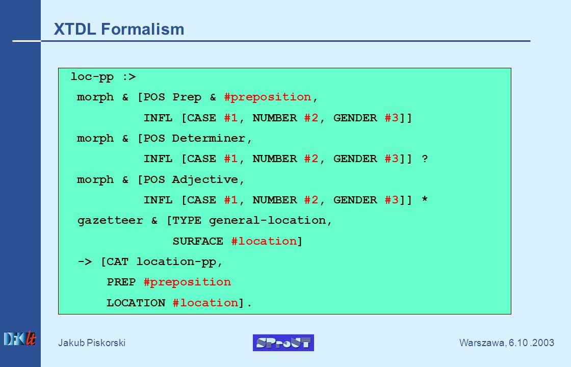Warszawa, 6.10.2003 Jakub Piskorski XTDL Formalism loc-pp :> morph & [POS Prep & #preposition, INFL [CASE #1, NUMBER #2, GENDER #3]] morph & [POS Determiner, INFL [CASE #1, NUMBER #2, GENDER #3]] .