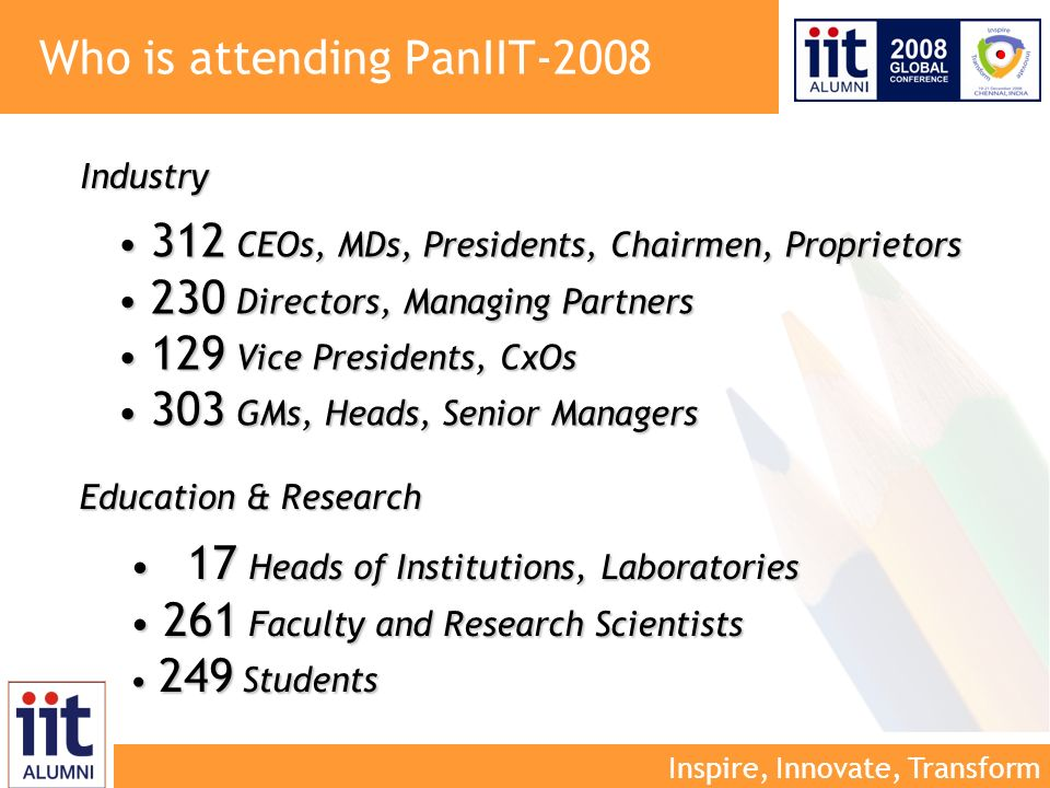 Inspire, Innovate, Transform Who is attending PanIIT-2008 312 CEOs, MDs, Presidents, Chairmen, Proprietors 312 CEOs, MDs, Presidents, Chairmen, Proprietors 230 Directors, Managing Partners 230 Directors, Managing Partners 129 Vice Presidents, CxOs 129 Vice Presidents, CxOs 303 GMs, Heads, Senior Managers 303 GMs, Heads, Senior Managers 17 Heads of Institutions, Laboratories 17 Heads of Institutions, Laboratories 261 Faculty and Research Scientists 261 Faculty and Research Scientists 249 Students 249 Students Industry Education & Research