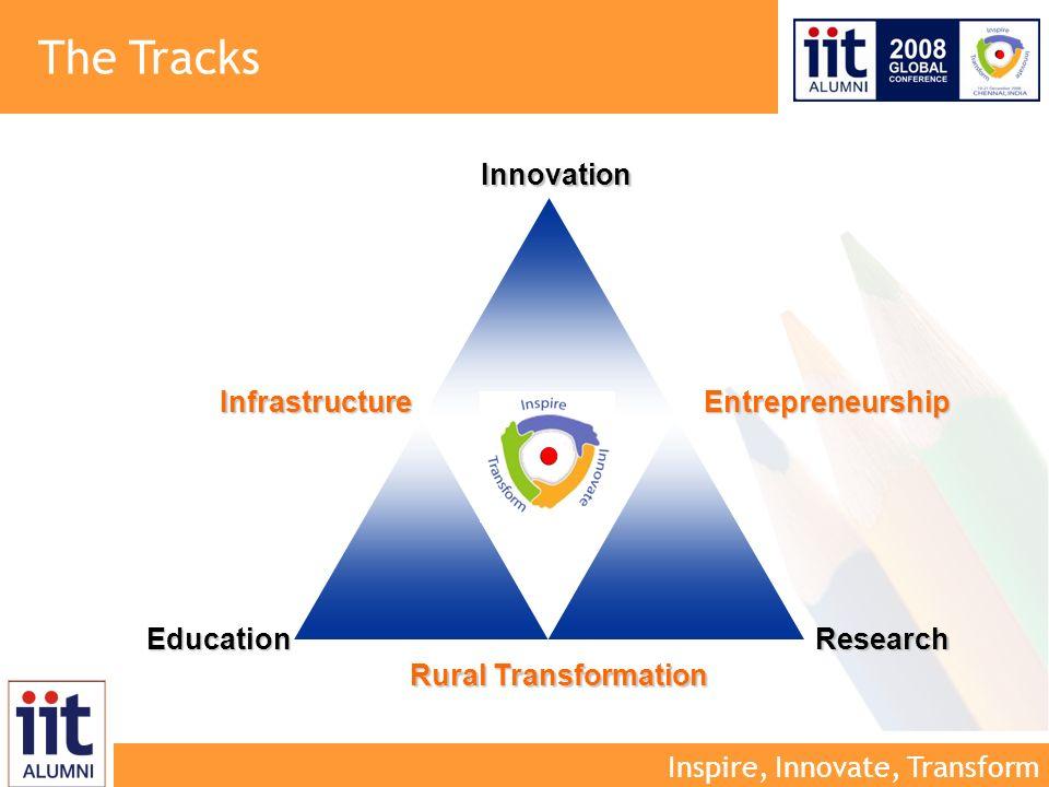 Inspire, Innovate, Transform Innovation ResearchEducation InfrastructureEntrepreneurship Rural Transformation The Tracks