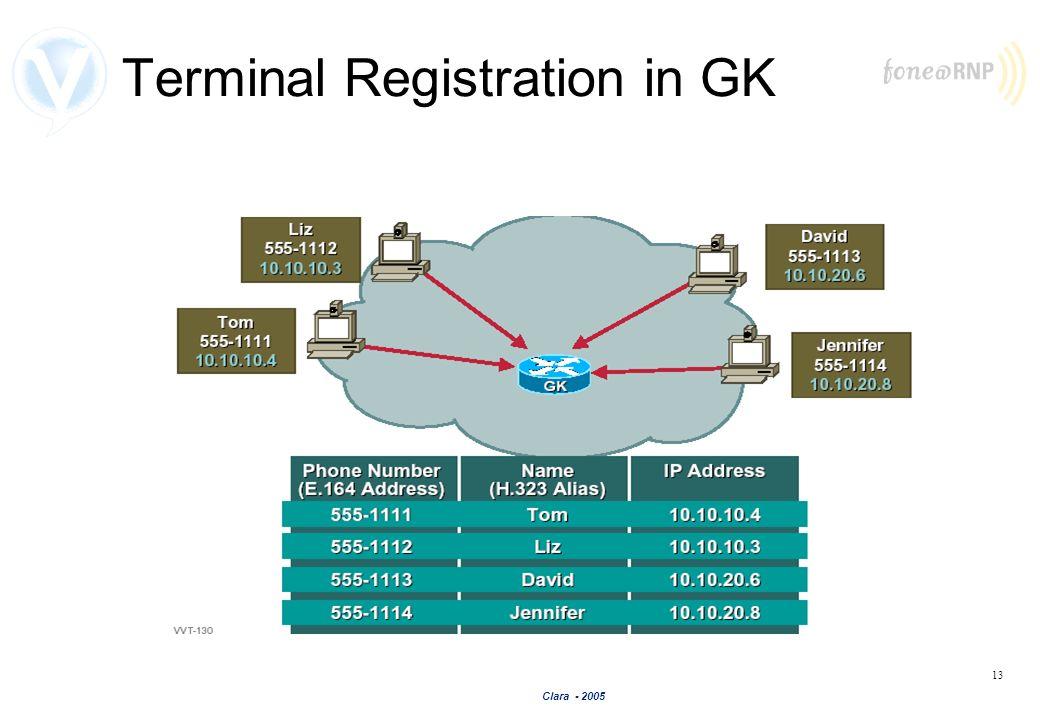 Clara - 2005 13 Terminal Registration in GK