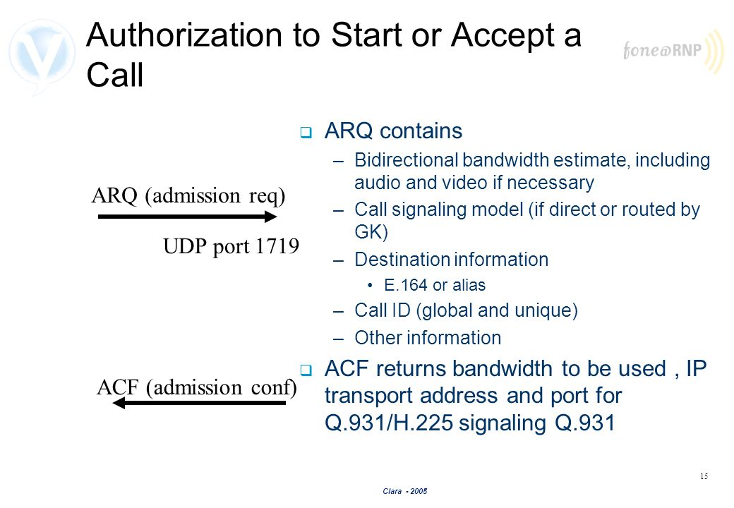Clara - 2005 15 Authorization to Start or Accept a Call ARQ contains –Bidirectional bandwidth estimate, including audio and video if necessary –Call s