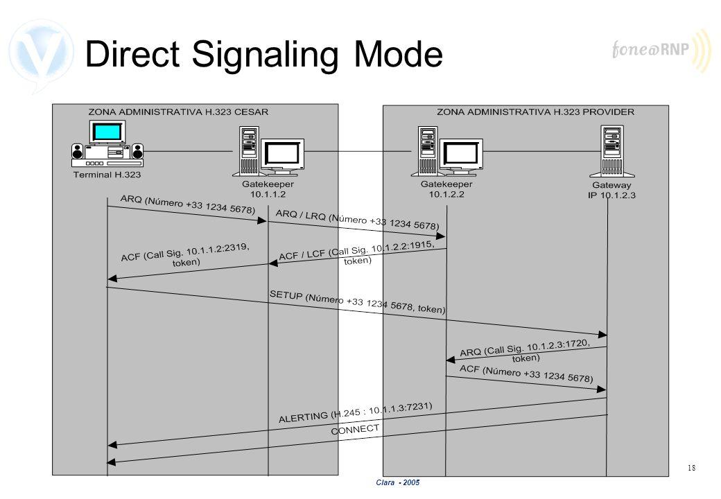 Clara - 2005 18 Direct Signaling Mode