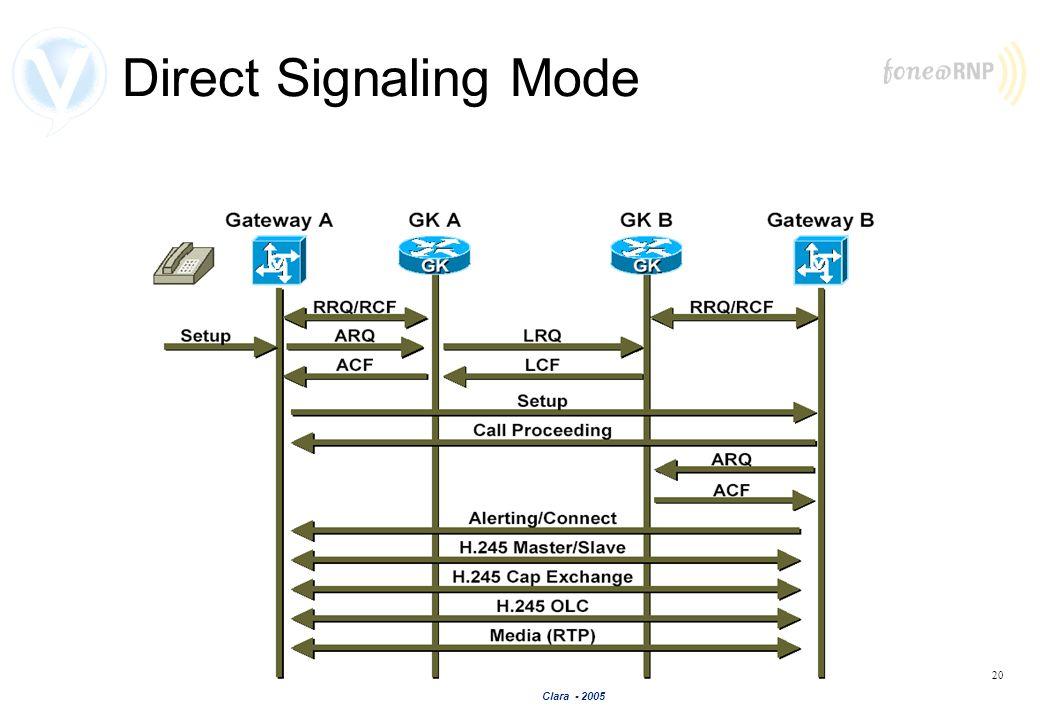 Clara - 2005 20 Direct Signaling Mode