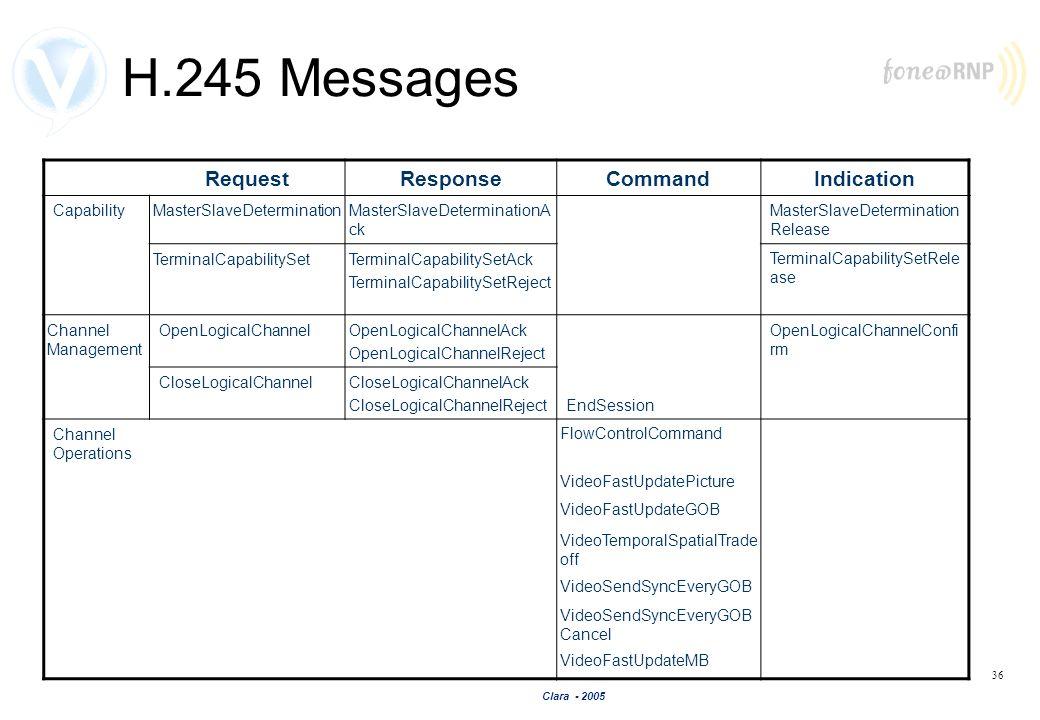 Clara - 2005 36 H.245 Messages RequestResponseCommandIndication Capability MasterSlaveDeterminationMasterSlaveDeterminationA ck MasterSlaveDeterminati