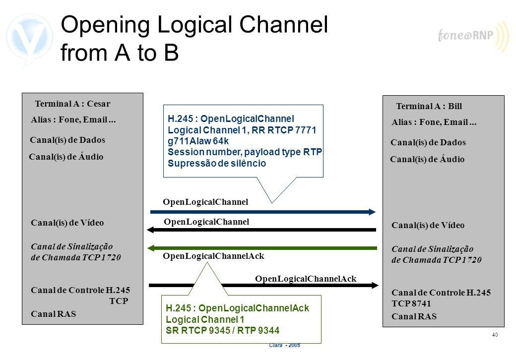 Clara - 2005 40 Opening Logical Channel from A to B Terminal A : Cesar Canal de Sinalização de Chamada TCP 1720 Canal de Controle H.245 TCP Canal(is)