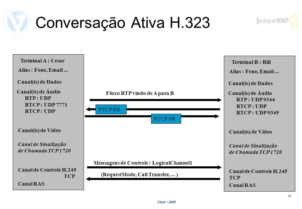 Clara - 2005 41 Conversação Ativa H.323 Terminal A : Cesar Canal de Sinalização de Chamada TCP 1720 Canal de Controle H.245 TCP Canal(is) de Áudio RTP