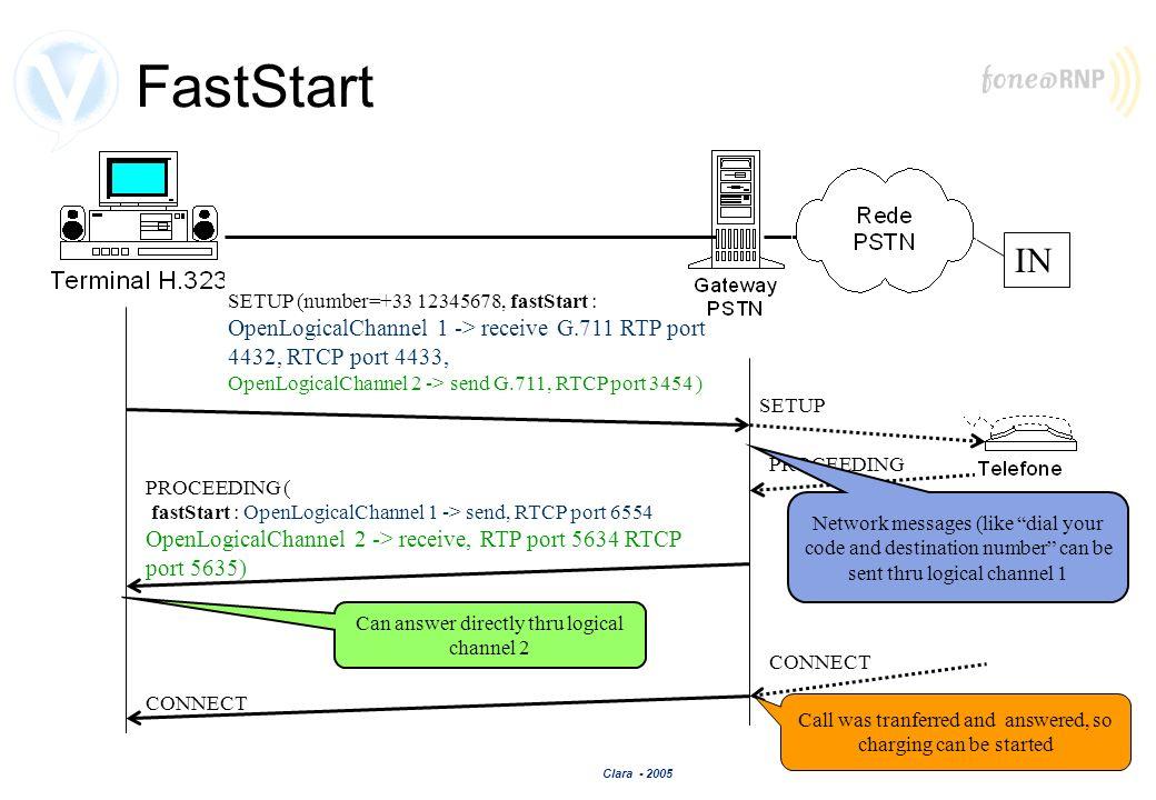Clara - 2005 45 FastStart SETUP (number=+33 12345678, fastStart : OpenLogicalChannel 1 -> receive G.711 RTP port 4432, RTCP port 4433, OpenLogicalChan