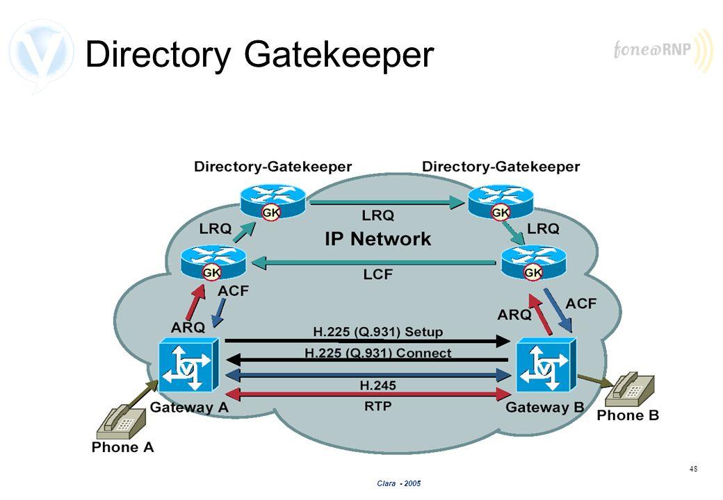 Clara - 2005 48 Directory Gatekeeper
