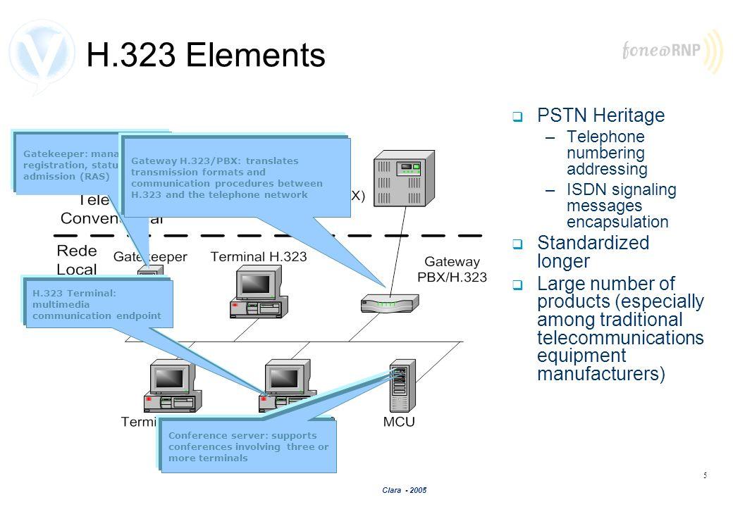 Clara - 2005 5 H.323 Elements PSTN Heritage –Telephone numbering addressing –ISDN signaling messages encapsulation Standardized longer Large number of