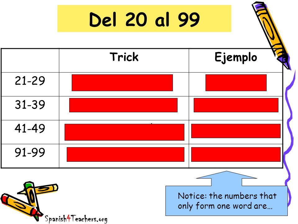 Del 20 al 99 TrickEjemplo 21-29veinti + númeroveintidos 31-39treinta y + númerotreinta y tres 41-49cuarenta y + númerocuarenta y seis 91-99noventa y +